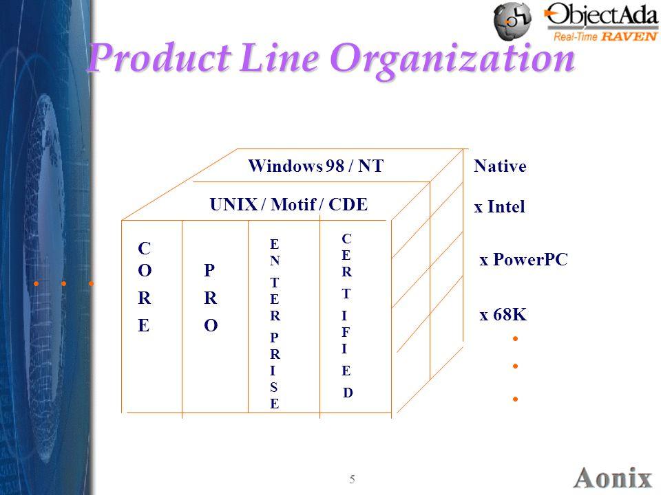 5 Product Line Organization UNIX / Motif / CDE Windows 98 / NT Native x Intel x PowerPC C O R E P R O E N T E R P C E R T I F R I S E I E x 68K D
