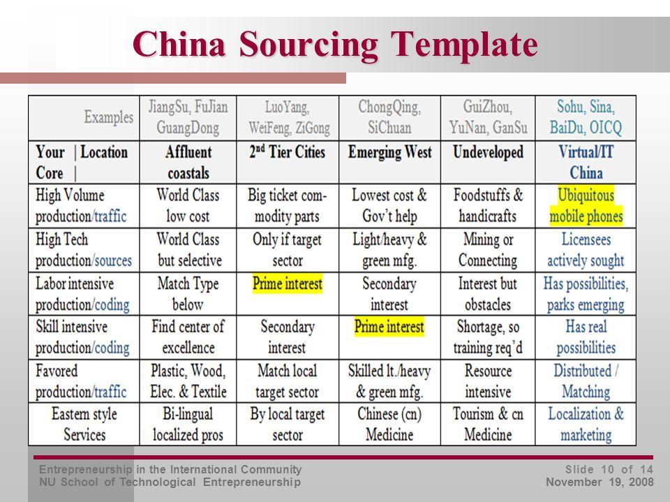 Entrepreneurship in the International Community NU School of Technological Entrepreneurship Slide 10 of 14 November 19, 2008 China Sourcing Template