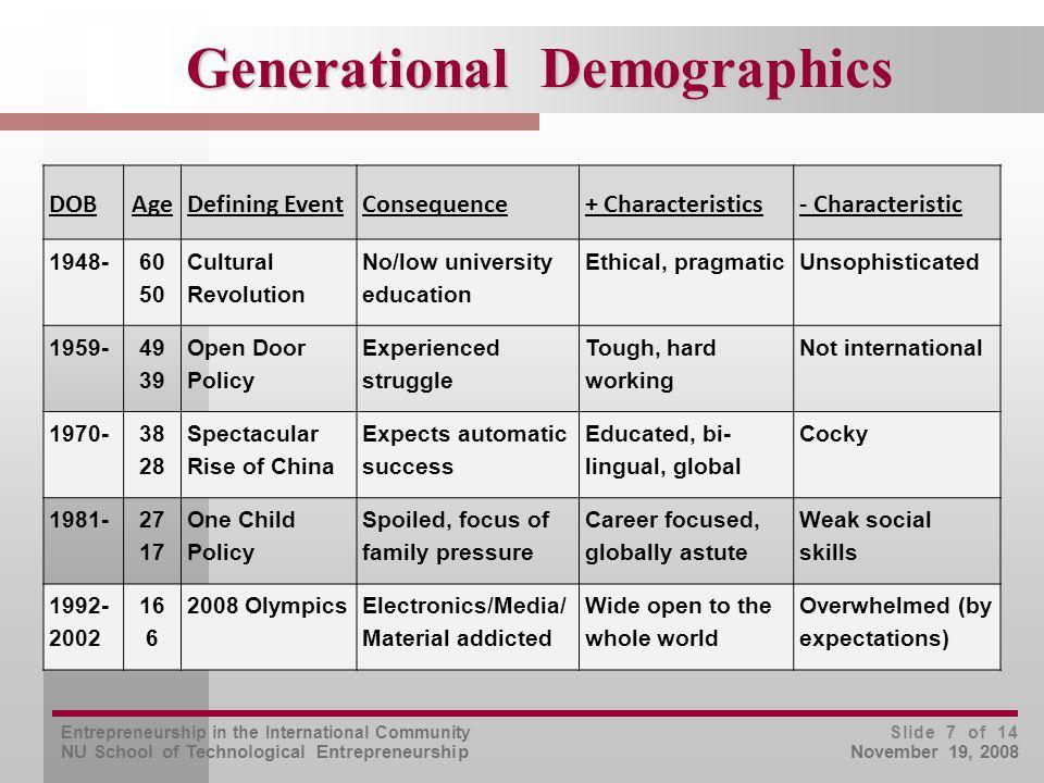 Entrepreneurship in the International Community NU School of Technological Entrepreneurship Slide 7 of 14 November 19, 2008 Generational Demographics