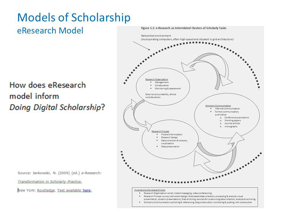 Models of Scholarship eResearch Model