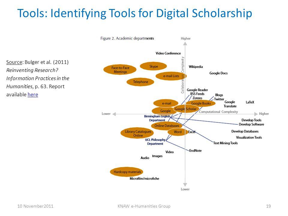Tools: Identifying Tools for Digital Scholarship Source: Bulger et al.
