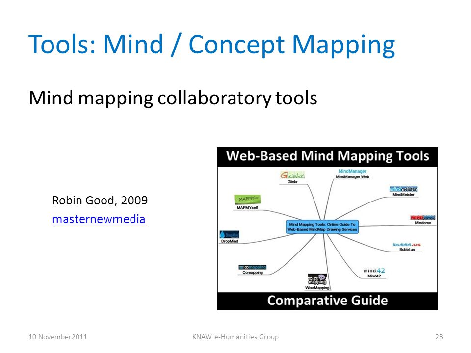 Tools: Mind / Concept Mapping Mind mapping collaboratory tools Robin Good, 2009 masternewmedia 10 November2011KNAW e-Humanities Group23