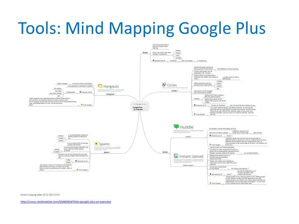 Tools: Mind Mapping Google Plus