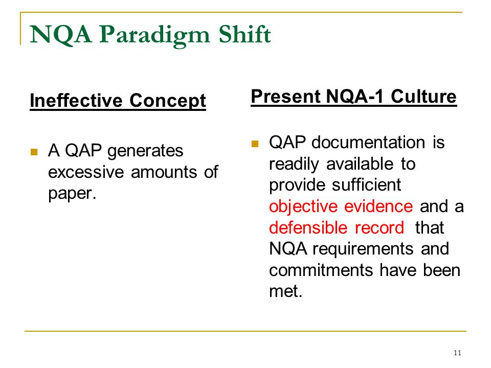 11 NQA Paradigm Shift Ineffective Concept A QAP generates excessive amounts of paper. Present NQA-1 Culture QAP documentation is readily available to