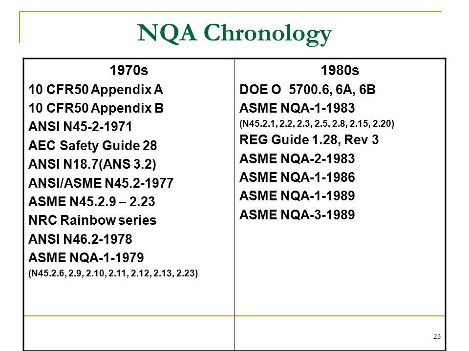 23 NQA Chronology 1970s 10 CFR50 Appendix A 10 CFR50 Appendix B ANSI N45-2-1971 AEC Safety Guide 28 ANSI N18.7(ANS 3.2) ANSI/ASME N45.2-1977 ASME N45.