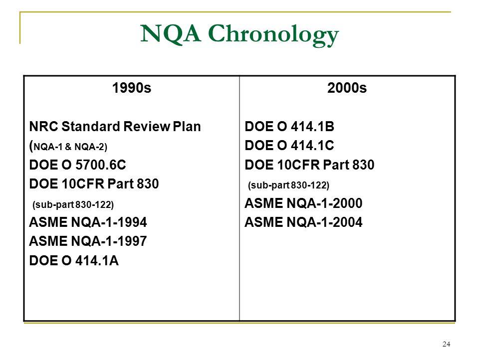 24 NQA Chronology 1990s NRC Standard Review Plan ( NQA-1 & NQA-2) DOE O 5700.6C DOE 10CFR Part 830 (sub-part 830-122) ASME NQA-1-1994 ASME NQA-1-1997