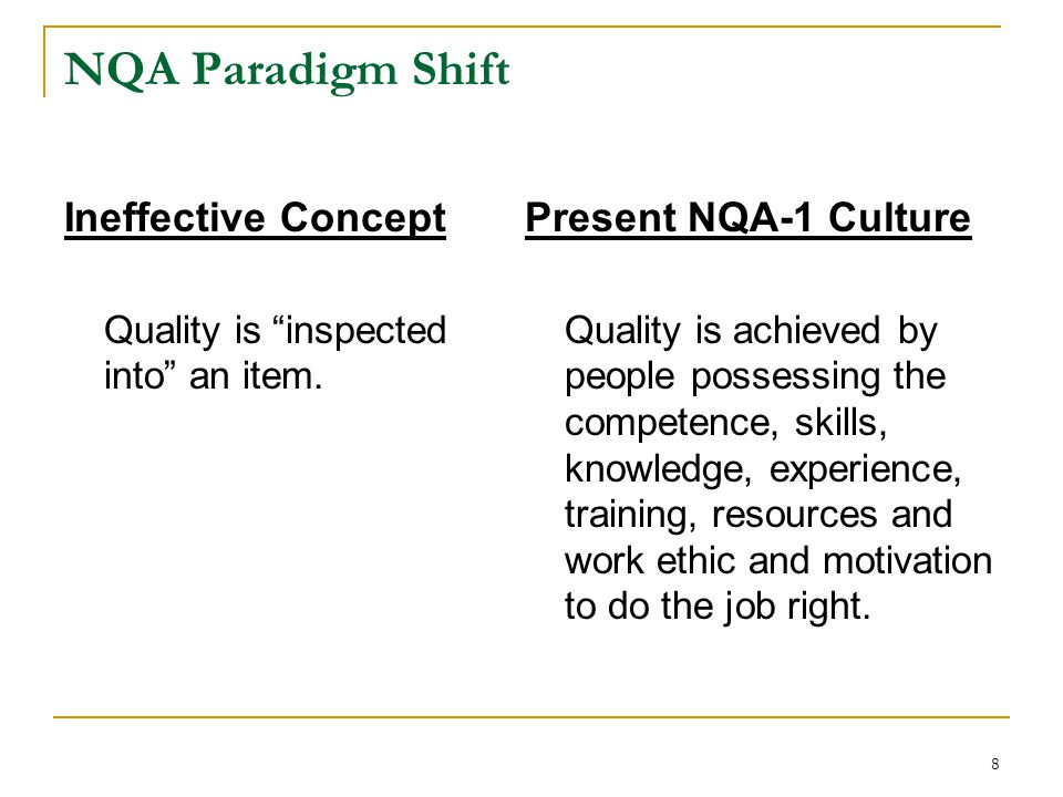 8 NQA Paradigm Shift Ineffective Concept Quality is inspected into an item.