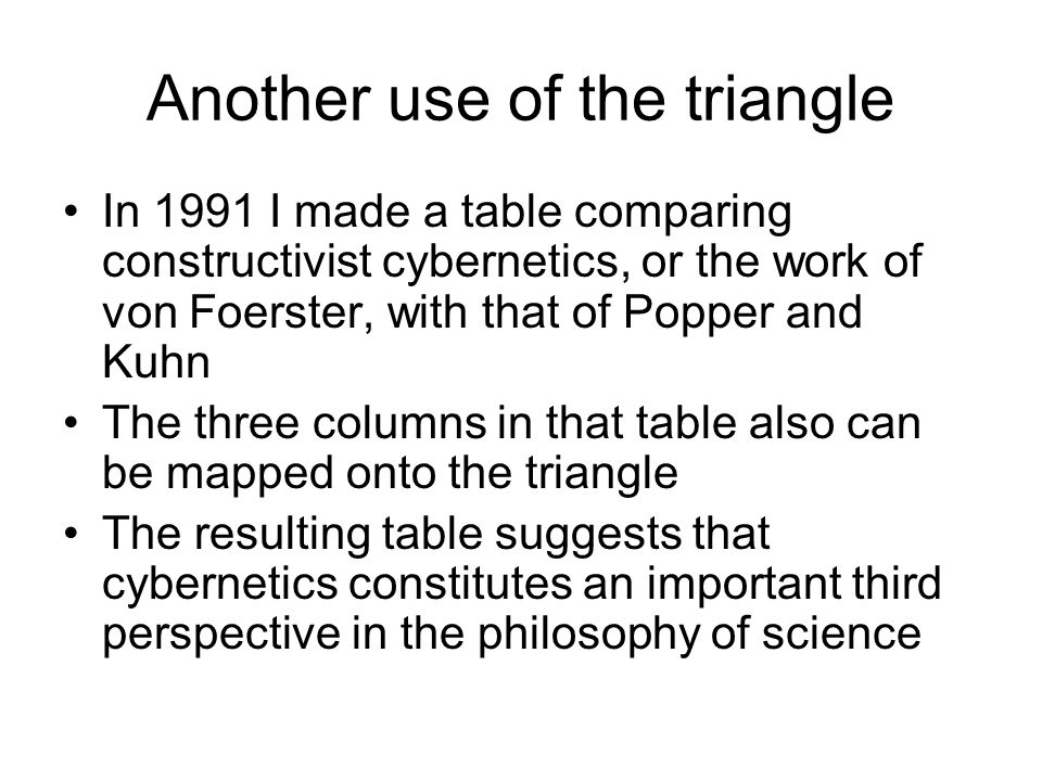Another use of the triangle In 1991 I made a table comparing constructivist cybernetics, or the work of von Foerster, with that of Popper and Kuhn The three columns in that table also can be mapped onto the triangle The resulting table suggests that cybernetics constitutes an important third perspective in the philosophy of science
