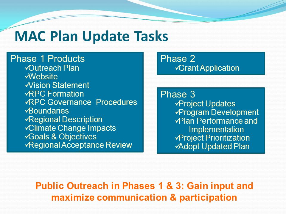 MAC Plan Update Tasks Public Outreach in Phases 1 & 3: Gain input and maximize communication & participation Phase 1 Products Outreach Plan Website Vision Statement RPC Formation RPC Governance Procedures Boundaries Regional Description Climate Change Impacts Goals & Objectives Regional Acceptance Review Phase 3 Project Updates Program Development Plan Performance and Implementation Project Prioritization Adopt Updated Plan Phase 2 Grant Application