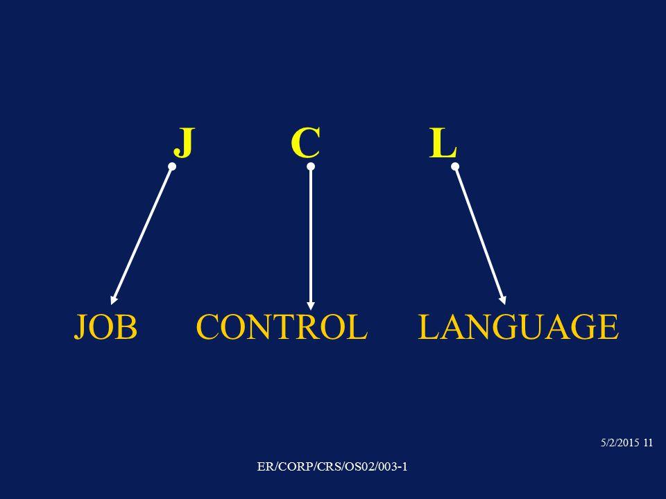 5/2/2015 11 ER/CORP/CRS/OS02/003-1 JCL JOBCONTROLLANGUAGE