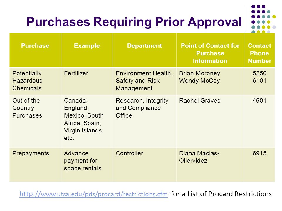 Purchases Requiring Prior Approval PurchaseExampleDepartmentPoint of Contact for Purchase Information Contact Phone Number Potentially Hazardous Chemicals FertilizerEnvironment Health, Safety and Risk Management Brian Moroney Wendy McCoy 5250 6101 Out of the Country Purchases Canada, England, Mexico, South Africa, Spain, Virgin Islands, etc.