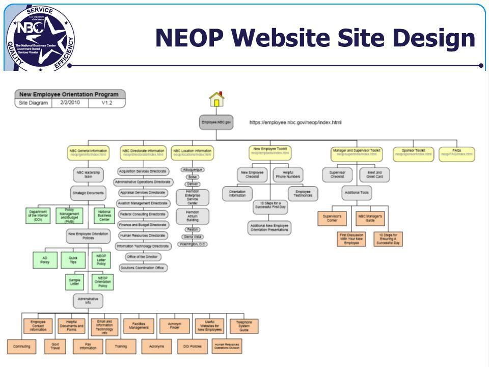 17 NEOP Website Site Design