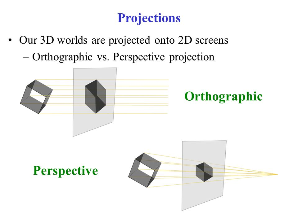 Projections Our 3D worlds are projected onto 2D screens –Orthographic vs.