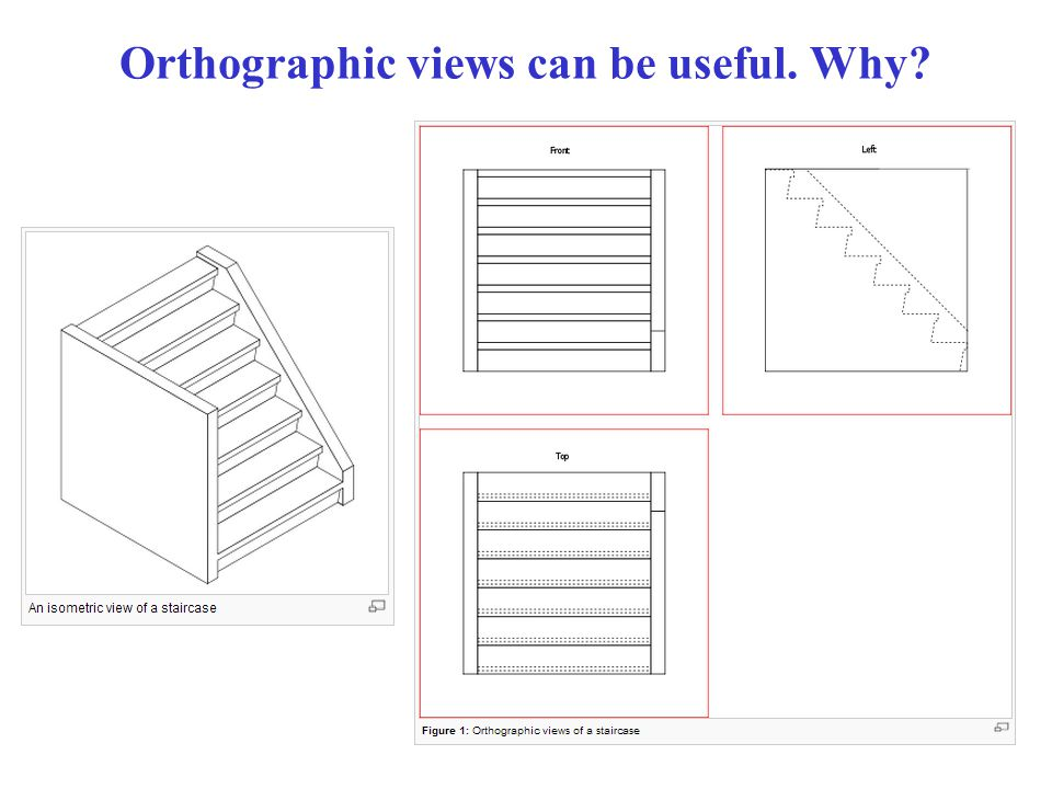 Orthographic views can be useful. Why