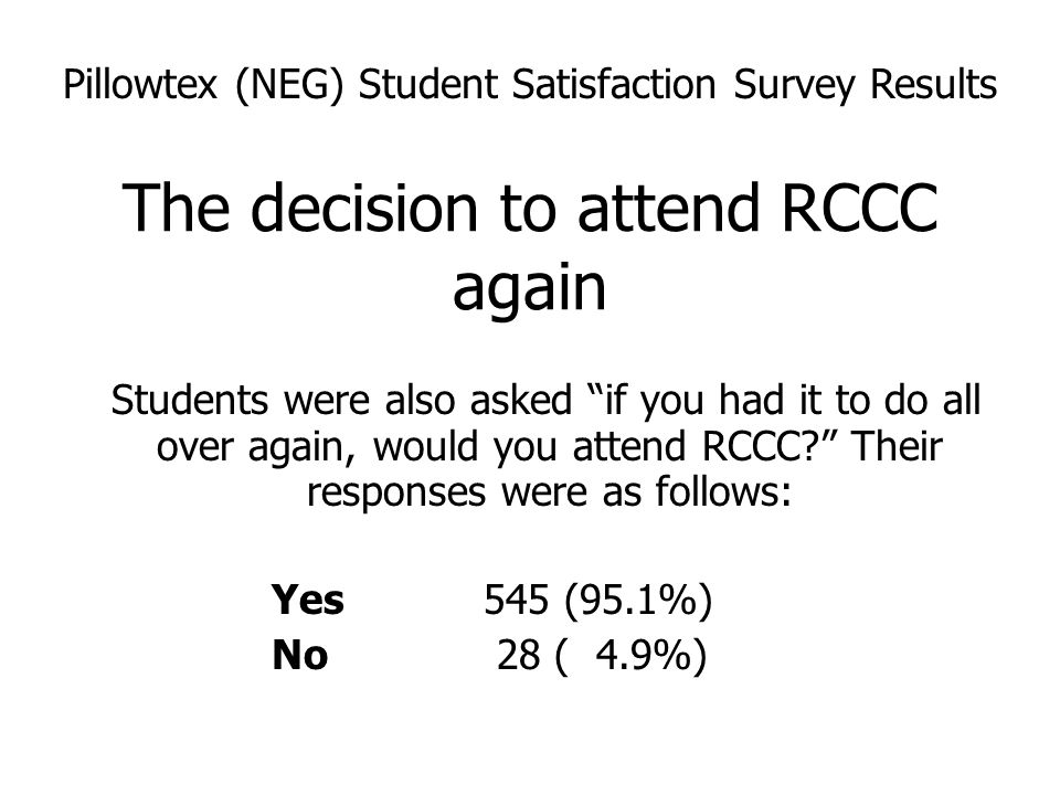 Pillowtex (NEG) Student Satisfaction Survey Results The decision to attend RCCC again Students were also asked if you had it to do all over again, would you attend RCCC Their responses were as follows: Yes545 (95.1%) No 28 ( 4.9%)