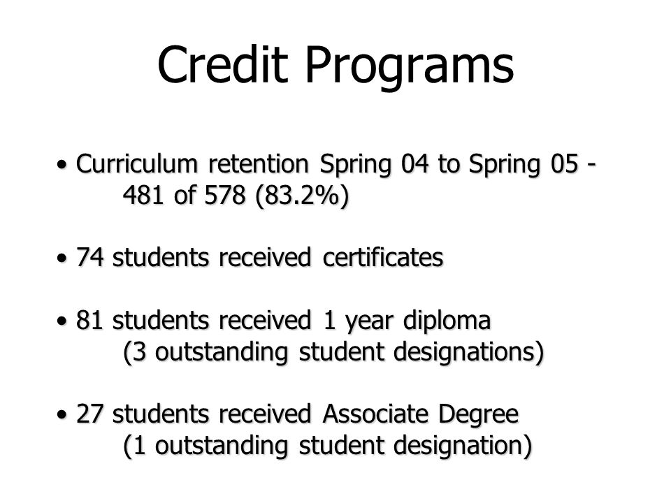 Credit Programs Curriculum retention Spring 04 to Spring 05 - 481 of 578 (83.2%) Curriculum retention Spring 04 to Spring 05 - 481 of 578 (83.2%) 74 students received certificates 74 students received certificates 81 students received 1 year diploma 81 students received 1 year diploma (3 outstanding student designations) 27 students received Associate Degree 27 students received Associate Degree (1 outstanding student designation)