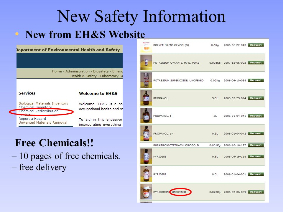 New Safety Information Free Chemicals!.– 10 pages of free chemicals.