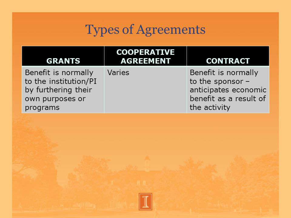 Types of Agreements GRANTS COOPERATIVE AGREEMENTCONTRACT Benefit is normally to the institution/PI by furthering their own purposes or programs VariesBenefit is normally to the sponsor – anticipates economic benefit as a result of the activity