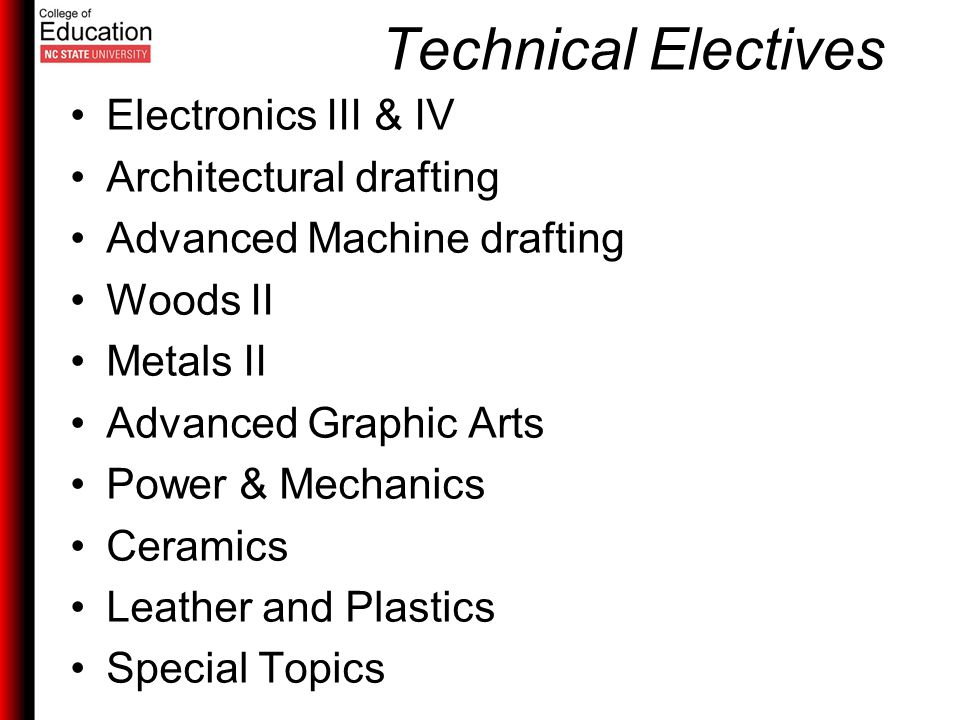 Technical Electives Electronics III & IV Architectural drafting Advanced Machine drafting Woods II Metals II Advanced Graphic Arts Power & Mechanics Ceramics Leather and Plastics Special Topics