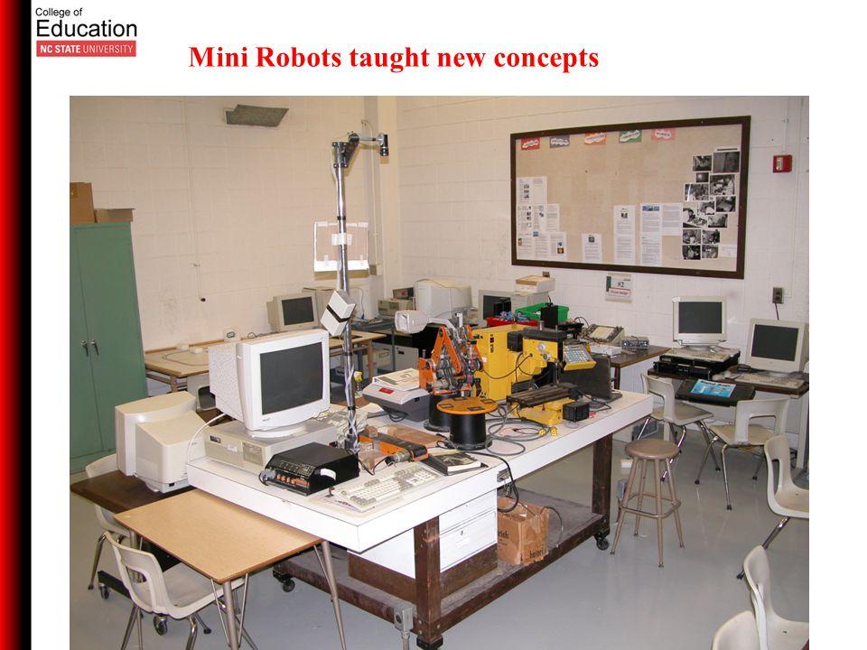 Mini Robots taught new concepts