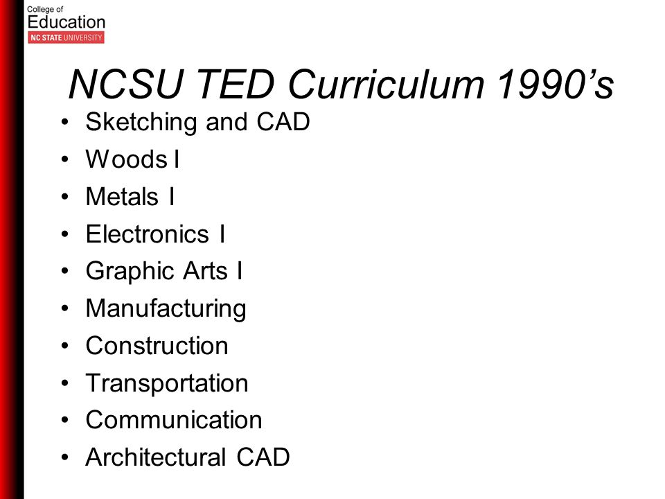 NCSU TED Curriculum 1990's Sketching and CAD Woods I Metals I Electronics I Graphic Arts I Manufacturing Construction Transportation Communication Architectural CAD