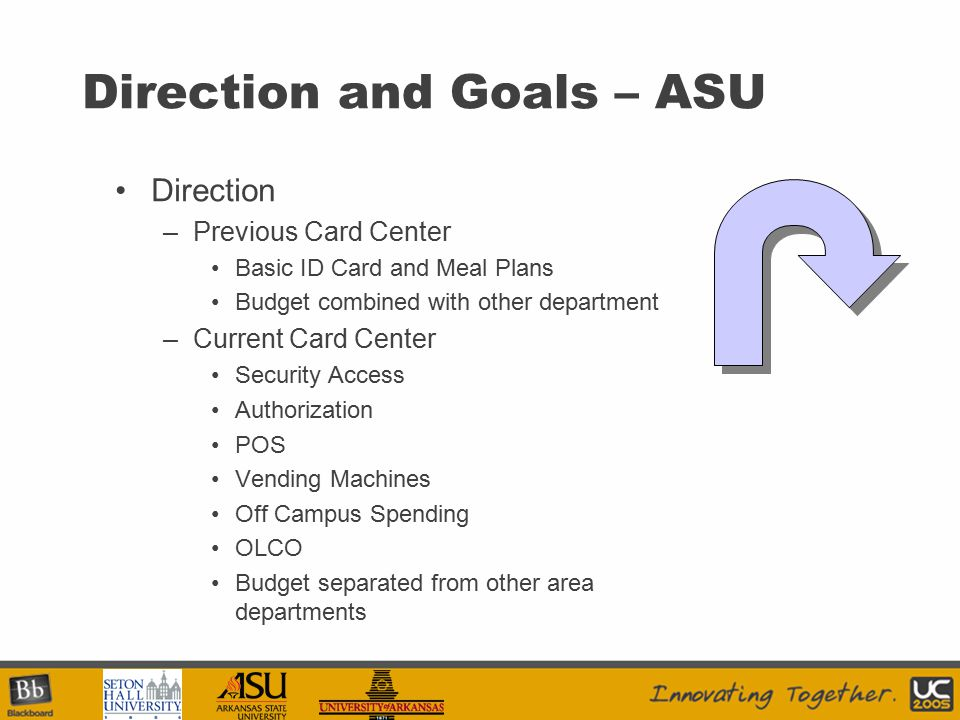 Your Logo Here Direction and Goals – ASU Direction –Previous Card Center Basic ID Card and Meal Plans Budget combined with other department –Current Card Center Security Access Authorization POS Vending Machines Off Campus Spending OLCO Budget separated from other area departments