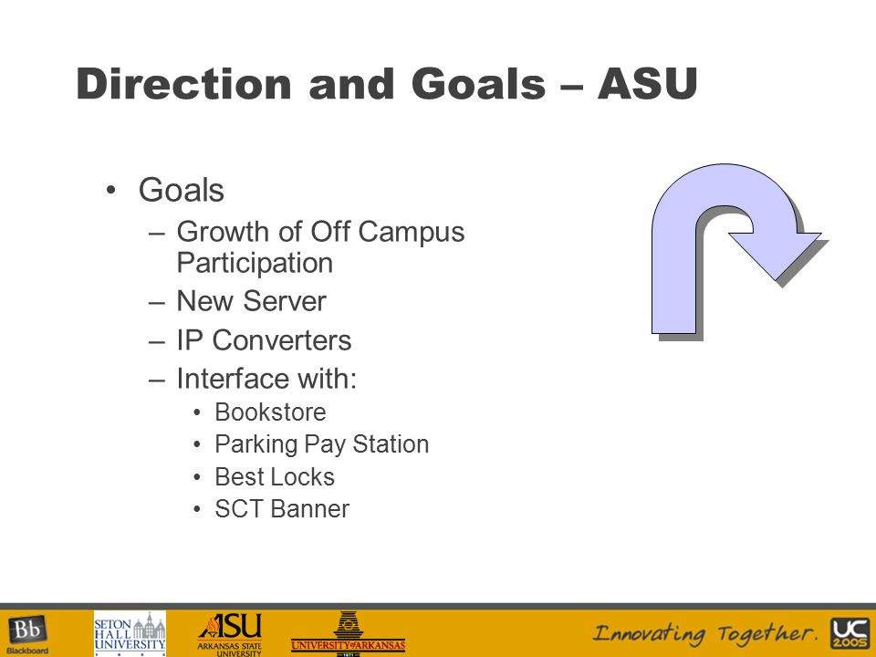 Your Logo Here Direction and Goals – ASU Goals –Growth of Off Campus Participation –New Server –IP Converters –Interface with: Bookstore Parking Pay Station Best Locks SCT Banner