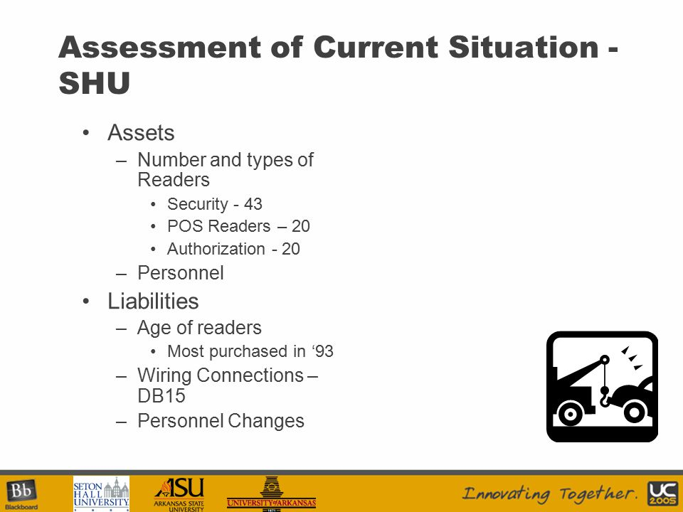 Your Logo Here Assessment of Current Situation - SHU Assets –Number and types of Readers Security - 43 POS Readers – 20 Authorization - 20 –Personnel Liabilities –Age of readers Most purchased in '93 –Wiring Connections – DB15 –Personnel Changes