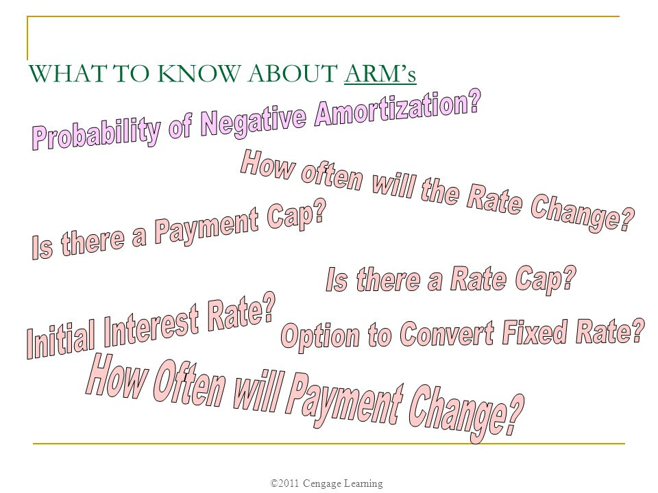 ©2011 Cengage Learning WHAT TO KNOW ABOUT ARM's