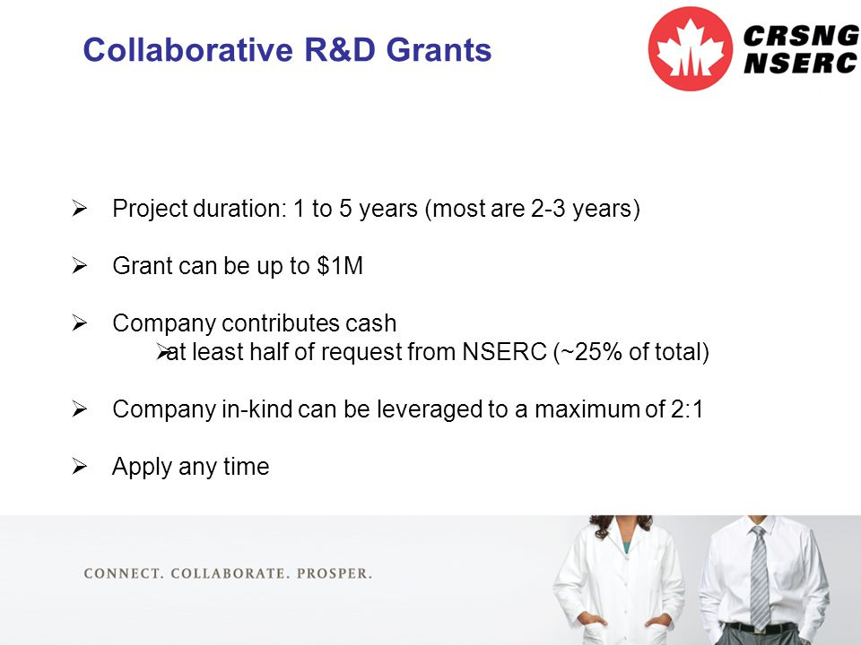 11 Collaborative R&D Grants  Project duration: 1 to 5 years (most are 2-3 years)  Grant can be up to $1M  Company contributes cash  at least half of request from NSERC (~25% of total)  Company in-kind can be leveraged to a maximum of 2:1  Apply any time