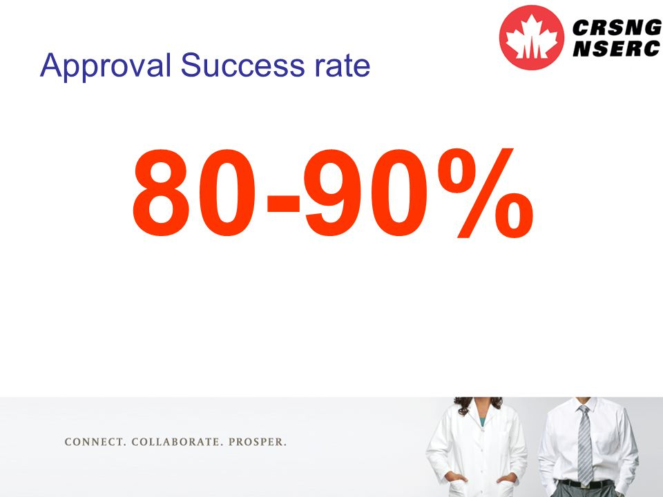 18 Approval Success rate 80-90%