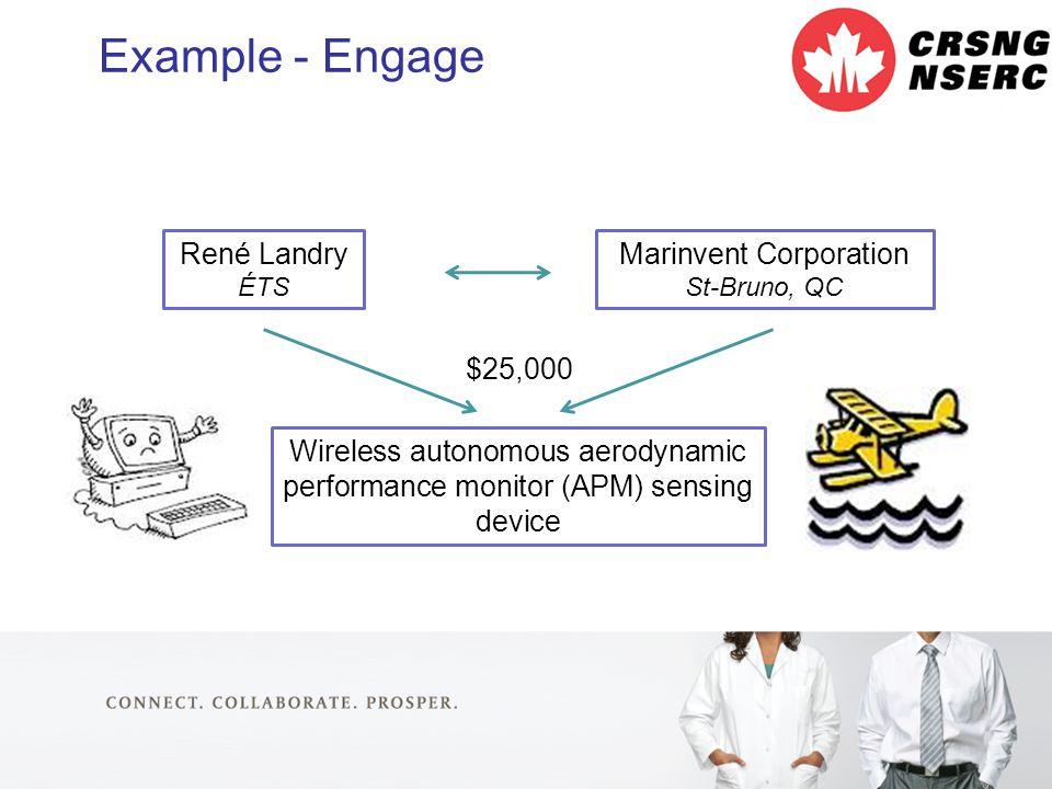 20 Example - Engage René Landry ÉTS Marinvent Corporation St-Bruno, QC Wireless autonomous aerodynamic performance monitor (APM) sensing device $25,000