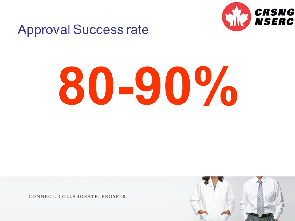21 Approval Success rate 80-90%