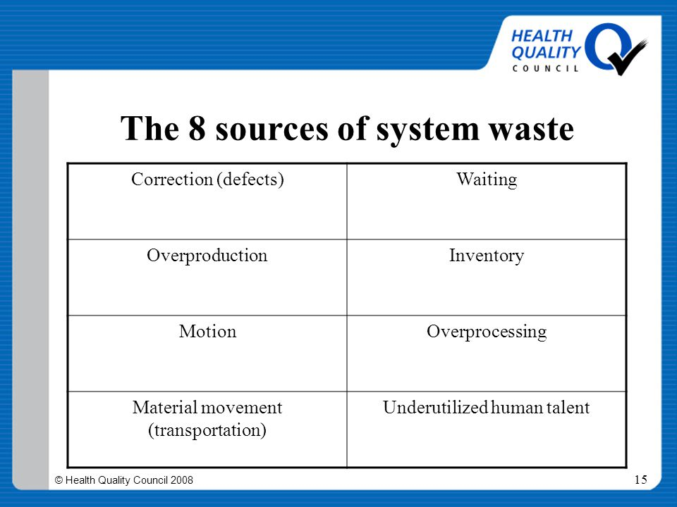 © Health Quality Council 2008 15 The 8 sources of system waste Correction (defects)Waiting OverproductionInventory MotionOverprocessing Material movem