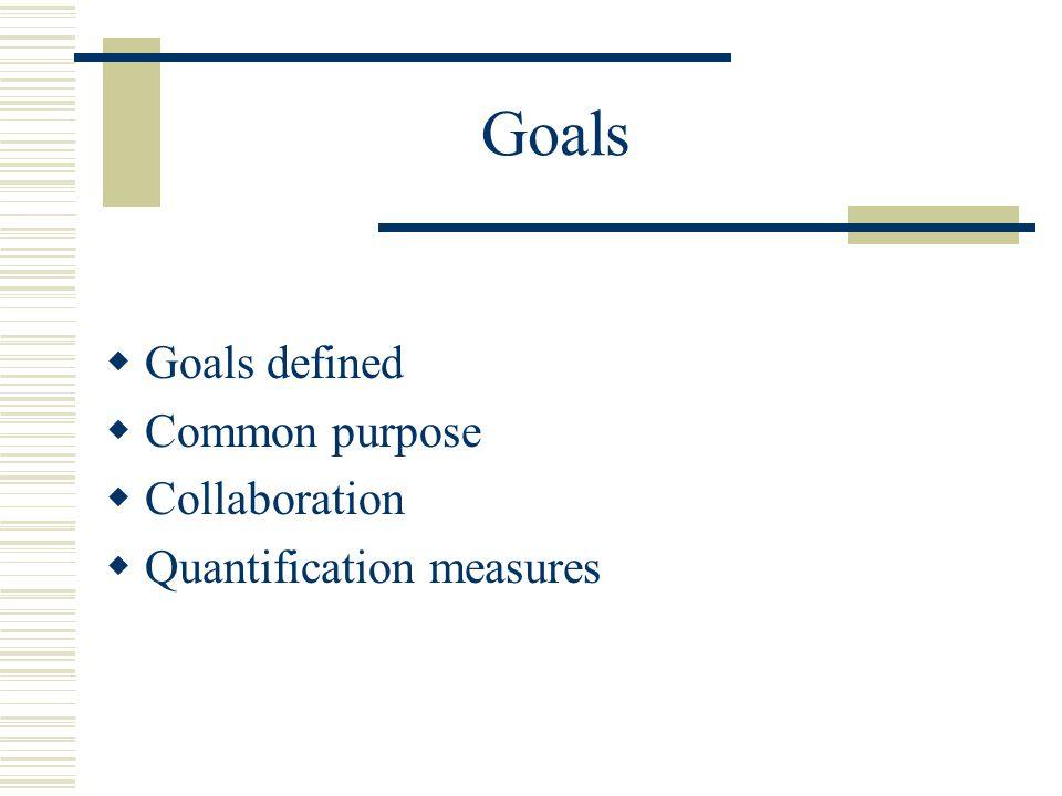 Goals  Goals defined  Common purpose  Collaboration  Quantification measures