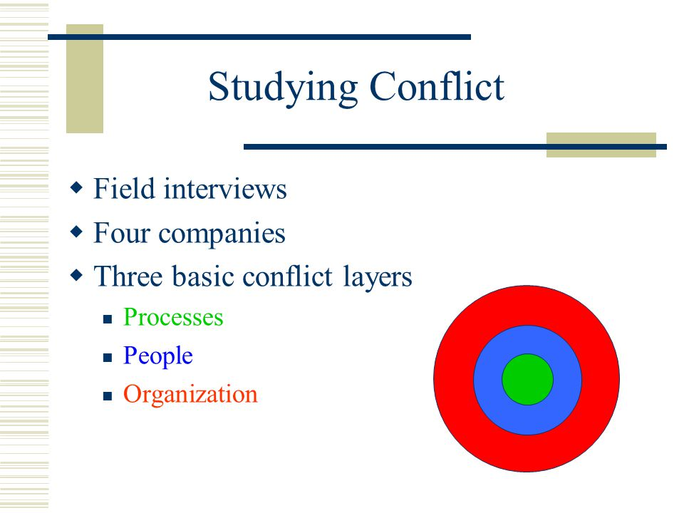 Studying Conflict  Field interviews  Four companies  Three basic conflict layers Processes People Organization