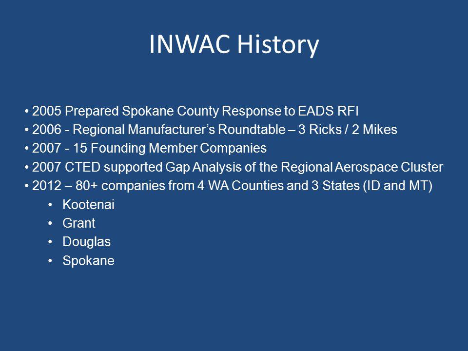 INWAC History 2005 Prepared Spokane County Response to EADS RFI 2006 - Regional Manufacturer's Roundtable – 3 Ricks / 2 Mikes 2007 - 15 Founding Membe