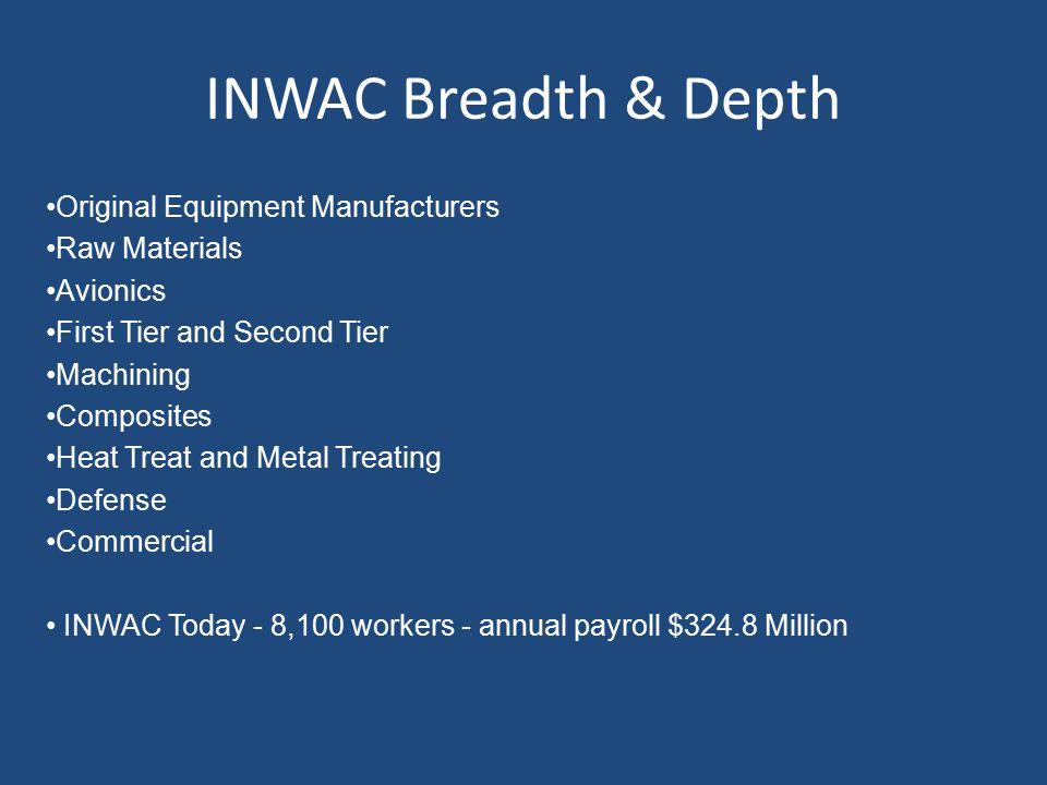 INWAC Breadth & Depth Original Equipment Manufacturers Raw Materials Avionics First Tier and Second Tier Machining Composites Heat Treat and Metal Tre