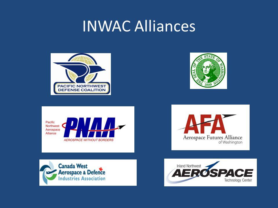 INWAC Alliances