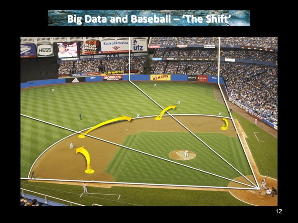 12 Big Data and Baseball – 'The Shift'