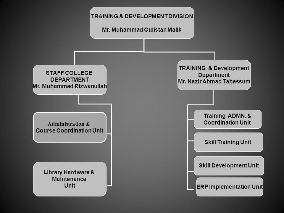 TRAINING & DEVELOPMENT DIVISION Mr. Muhammad Gulistan Malik STAFF COLLEGE DEPARTMENT Mr. Muhammad Rizwanullah TRAINING & Development Department Mr. Na