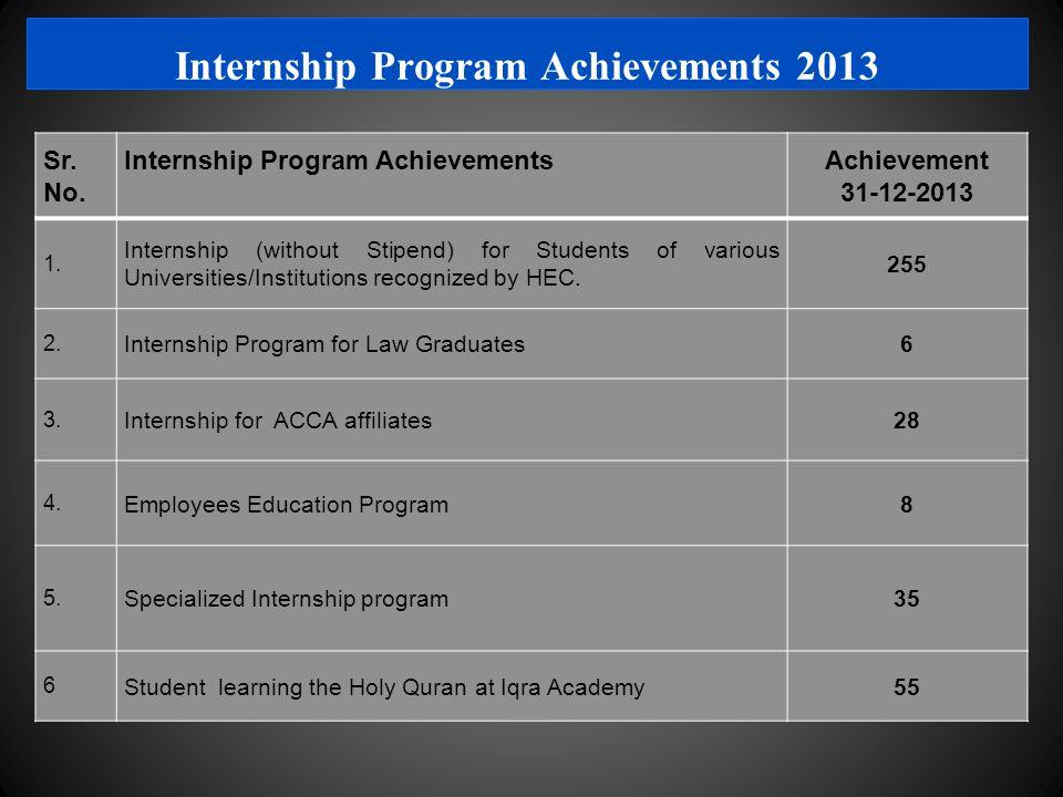 Internship Program Achievements 2013 Sr. No.