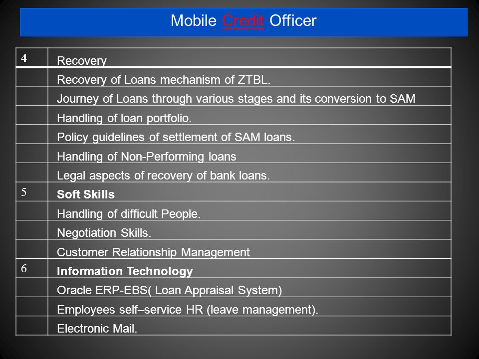 Mobile Credit OfficerCredit 4 Recovery Recovery of Loans mechanism of ZTBL.