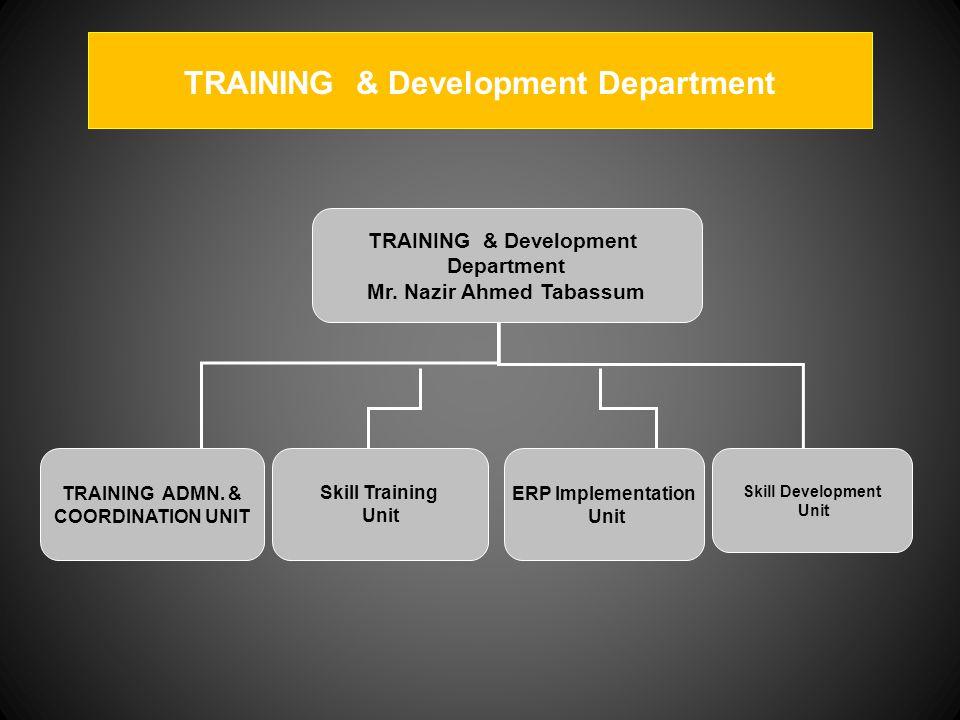 TRAINING & Development Department Mr. Nazir Ahmed Tabassum Skill Development Unit TRAINING ADMN.