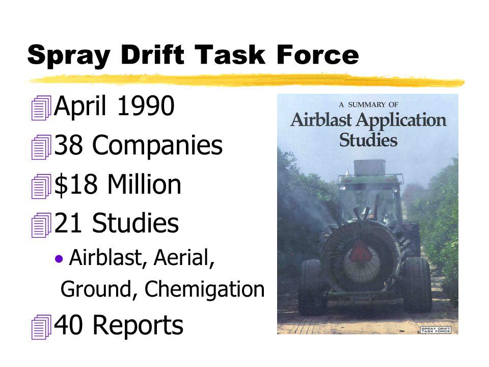 Spray Drift Task Force 4April 1990 438 Companies 4$18 Million 421 Studies  Airblast, Aerial, Ground, Chemigation 440 Reports