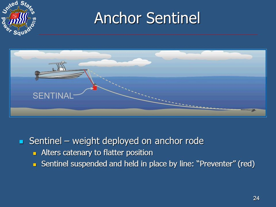 ® 24 Anchor Sentinel Sentinel – weight deployed on anchor rode Sentinel – weight deployed on anchor rode Alters catenary to flatter position Alters catenary to flatter position Sentinel suspended and held in place by line: Preventer (red) Sentinel suspended and held in place by line: Preventer (red)