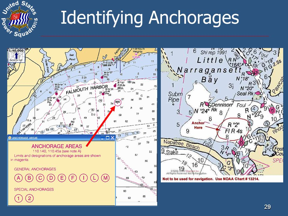 ® 29 Identifying Anchorages
