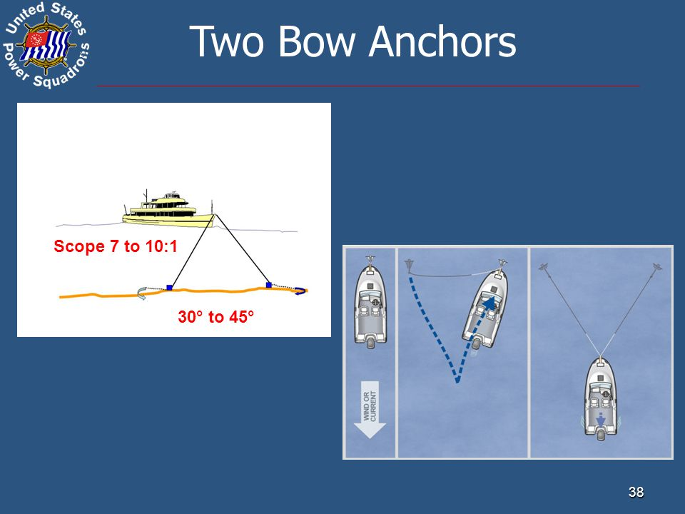 ® 38 Two Bow Anchors 30° to 45° Scope 7 to 10:1