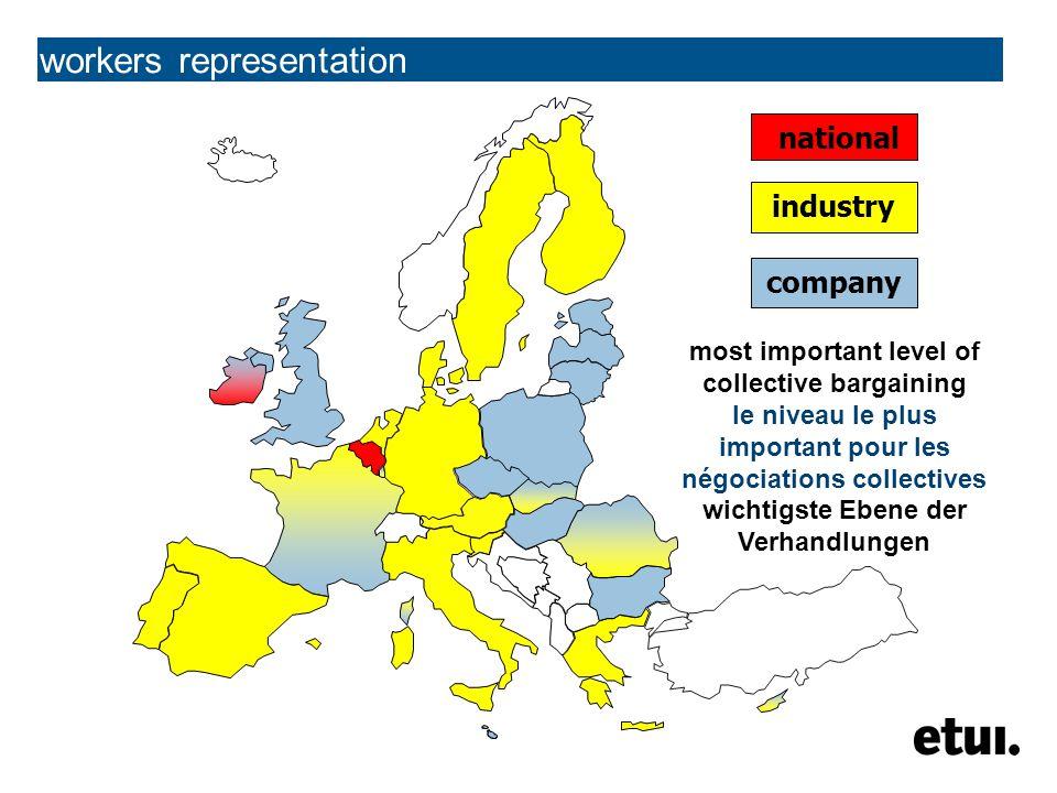 workers representation national industry company most important level of collective bargaining le niveau le plus important pour les négociations colle