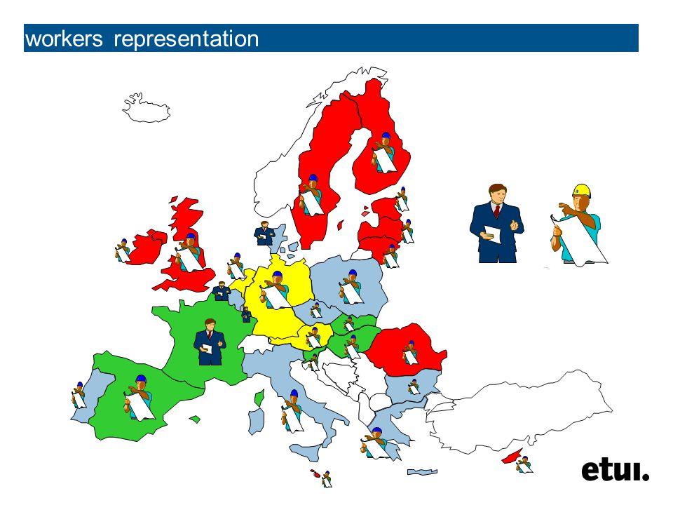 ● board level representation